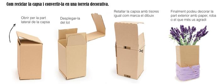 Instruccions-capsa-post